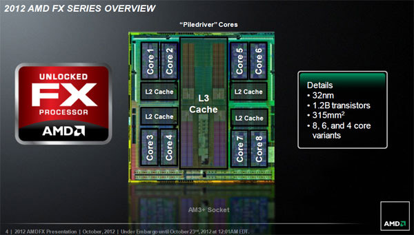FD8350FRHKBOX Процессор AMD AM3+ FX-8350 4GHz 8mb 8Core Box фото 2