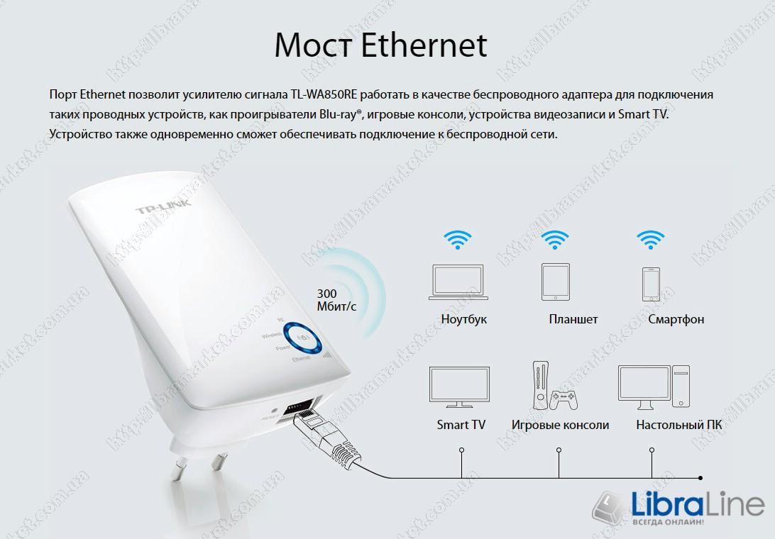 N300 Усилитель Wi-Fi сигнала TL-WA850RE